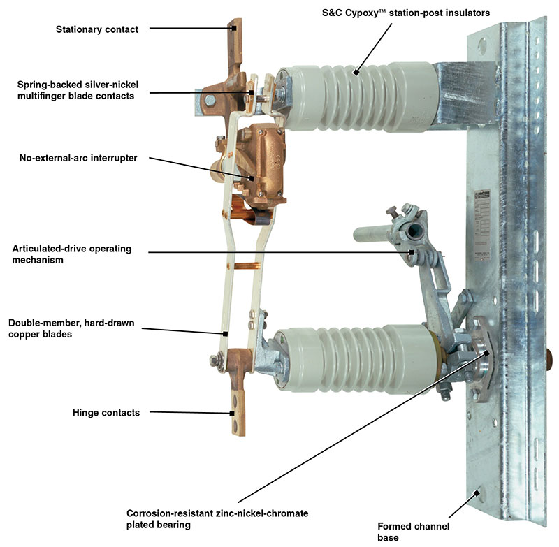 Alduti-Rupter Side-Break Switch Construction Features - Overhead Distribution